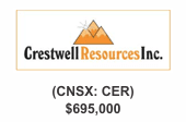 Crestwell Resources Inc.